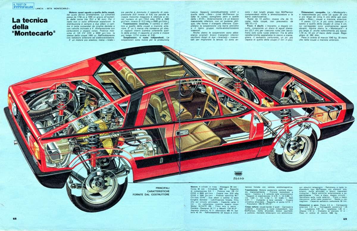 Lancia Beta Monte-carlo Ecorch U00e9